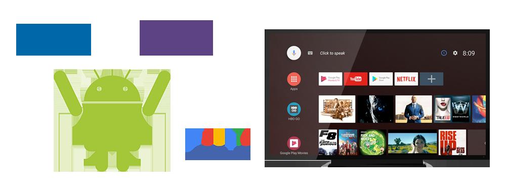 Android TV | TARA Systems
