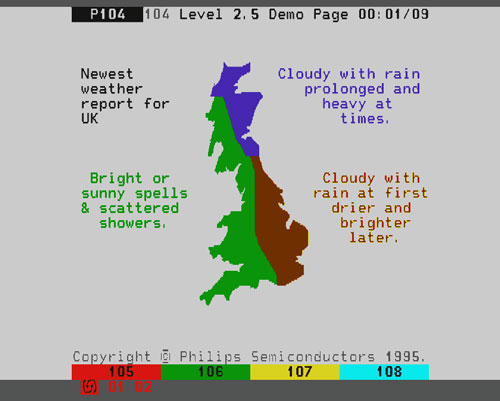 "Level 2.5 demo page ""Weather"" by Philips Semiconductors"